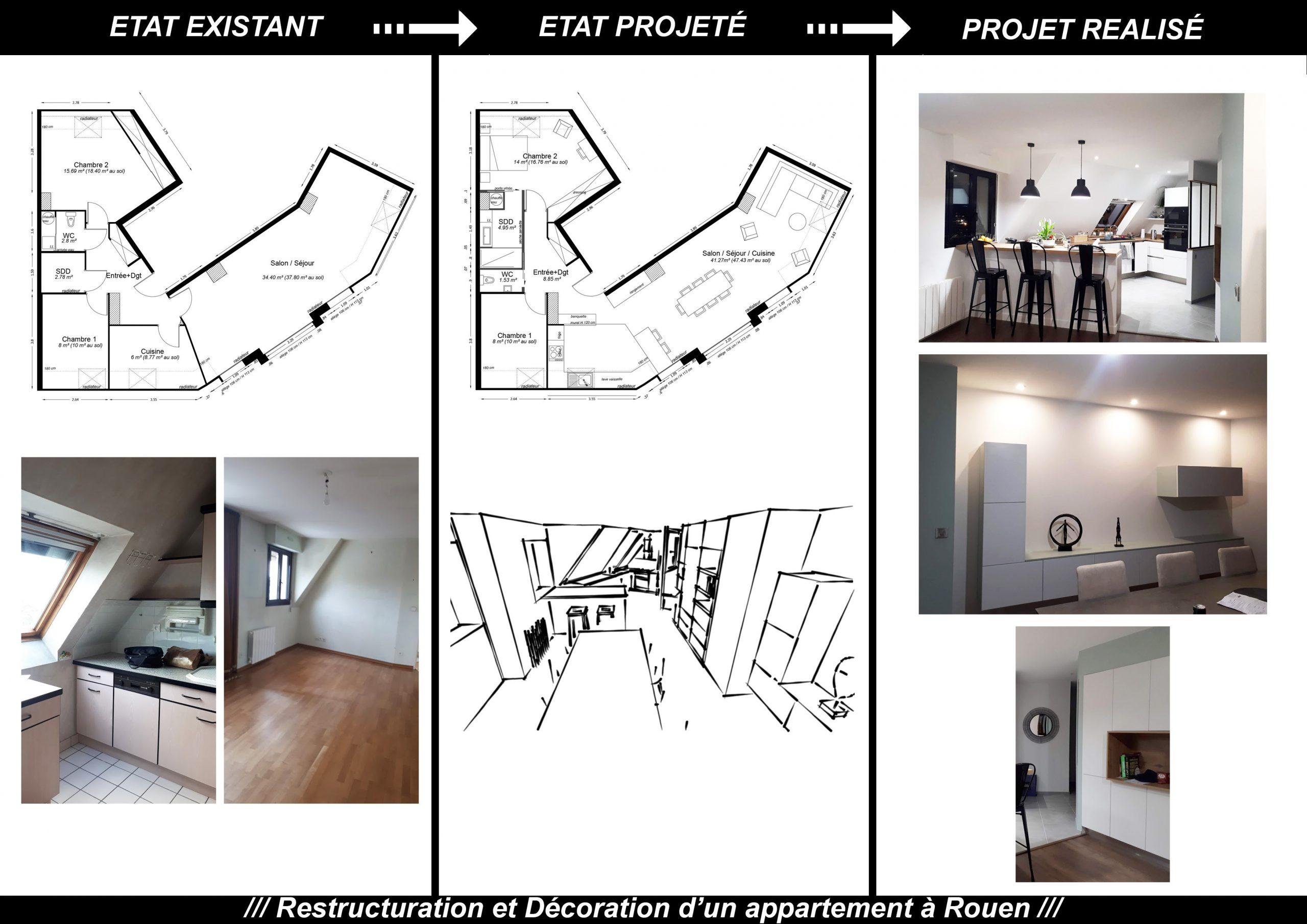 Projet M.Mme Tassel2