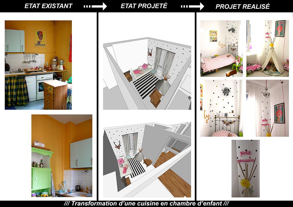 projet2